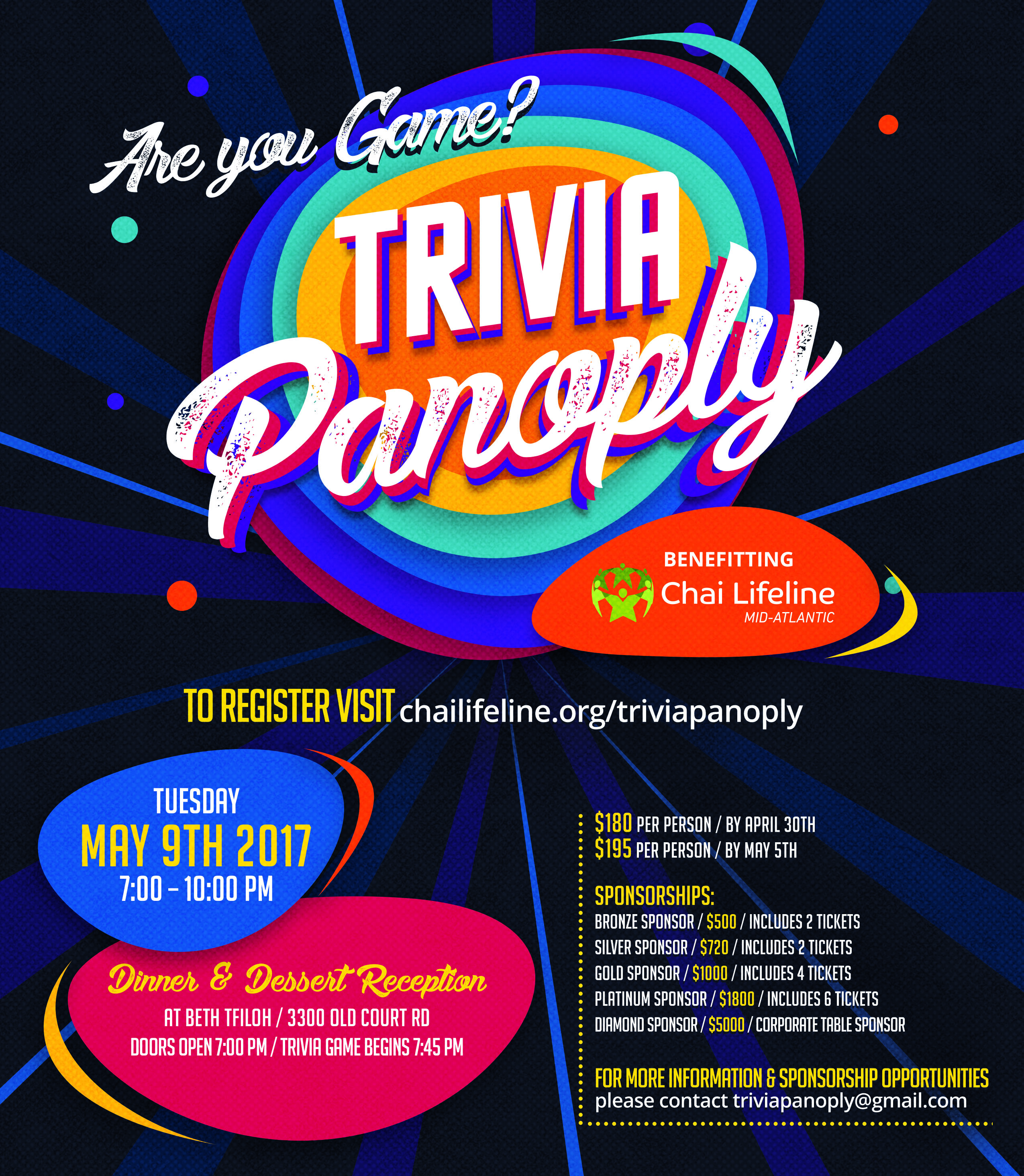 Trivia Panoply- Mid Atlantic Region